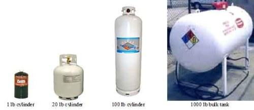 500 Gallon Propane Tanks For Sale Used Propane Tanks For Sale | Autos