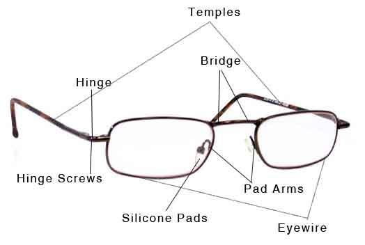 Eyeglass repair & emergency glasses (2/6)
