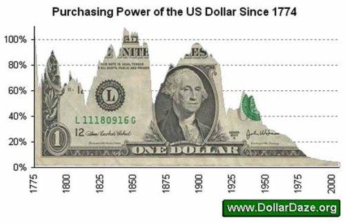 brink dollar