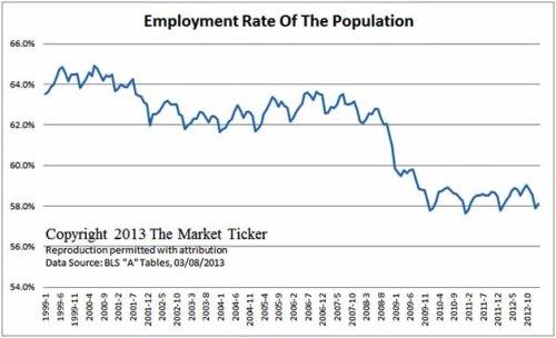 get ready employment %