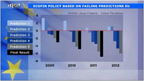 propoganda ecofin policy