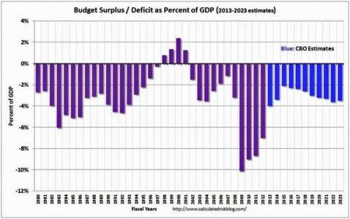 shoe surplus-deficit