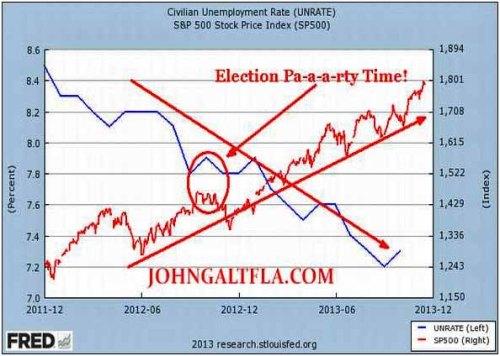 tick unemployment