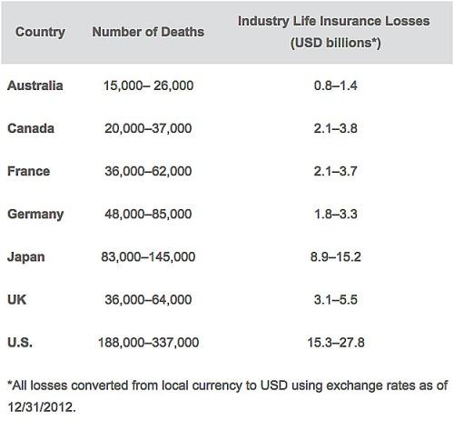 ebola possible no deaths
