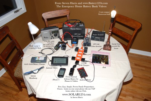 home battery bank everything on table