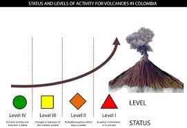 volcanic alert