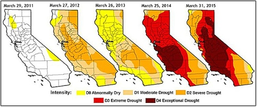 CA drought yr by yr